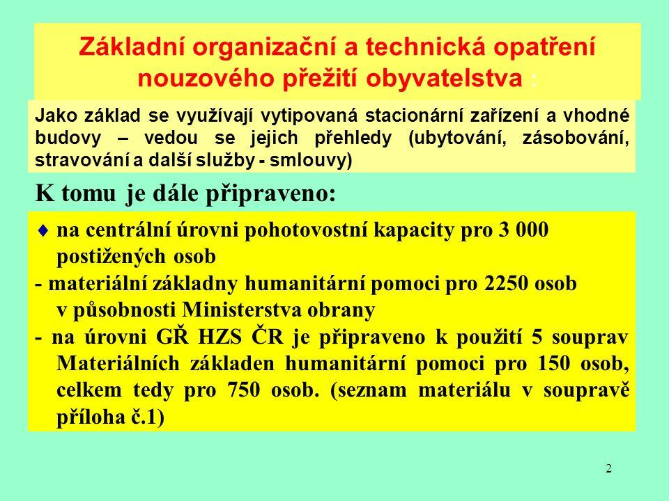 2 Základní organizační a technická opatření nouzového přežití obyvatelstva : Jako základ se využívají vytipovaná stacionární zařízení a vhodné budovy – vedou se jejich přehledy (ubytování, zásobování, stravování a další služby - smlouvy)  na centrální úrovni pohotovostní kapacity pro 3 000 postižených osob - materiální základny humanitární pomoci pro 2250 osob v působnosti Ministerstva obrany - na úrovni GŘ HZS ČR je připraveno k použití 5 souprav Materiálních základen humanitární pomoci pro 150 osob, celkem tedy pro 750 osob.