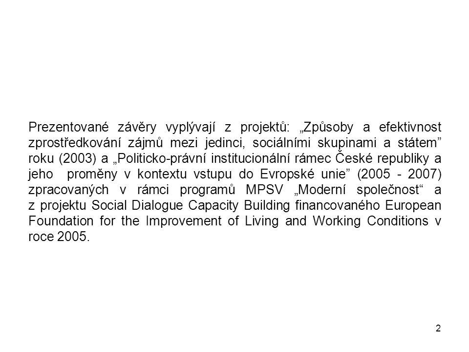 """2 Prezentované závěry vyplývají z projektů: """"Způsoby a efektivnost zprostředkování zájmů mezi jedinci, sociálními skupinami a státem roku (2003) a """"Politicko-právní institucionální rámec České republiky a jeho proměny v kontextu vstupu do Evropské unie (2005 - 2007) zpracovaných v rámci programů MPSV """"Moderní společnost a z projektu Social Dialogue Capacity Building financovaného European Foundation for the Improvement of Living and Working Conditions v roce 2005."""