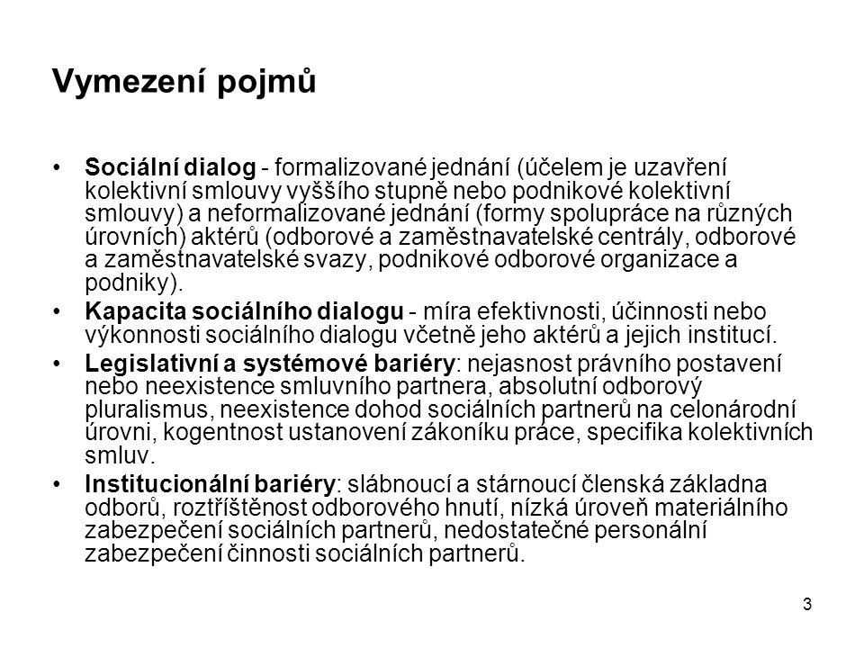 3 Vymezení pojmů Sociální dialog - formalizované jednání (účelem je uzavření kolektivní smlouvy vyššího stupně nebo podnikové kolektivní smlouvy) a neformalizované jednání (formy spolupráce na různých úrovních) aktérů (odborové a zaměstnavatelské centrály, odborové a zaměstnavatelské svazy, podnikové odborové organizace a podniky).