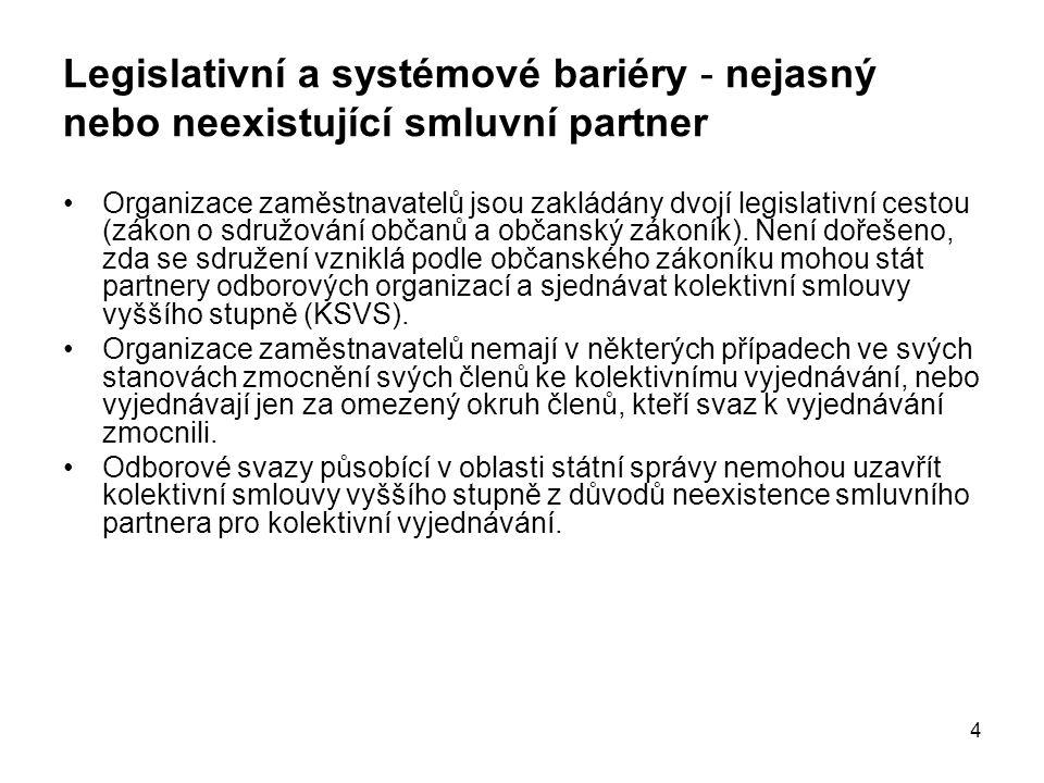 4 Legislativní a systémové bariéry - nejasný nebo neexistující smluvní partner Organizace zaměstnavatelů jsou zakládány dvojí legislativní cestou (zákon o sdružování občanů a občanský zákoník).