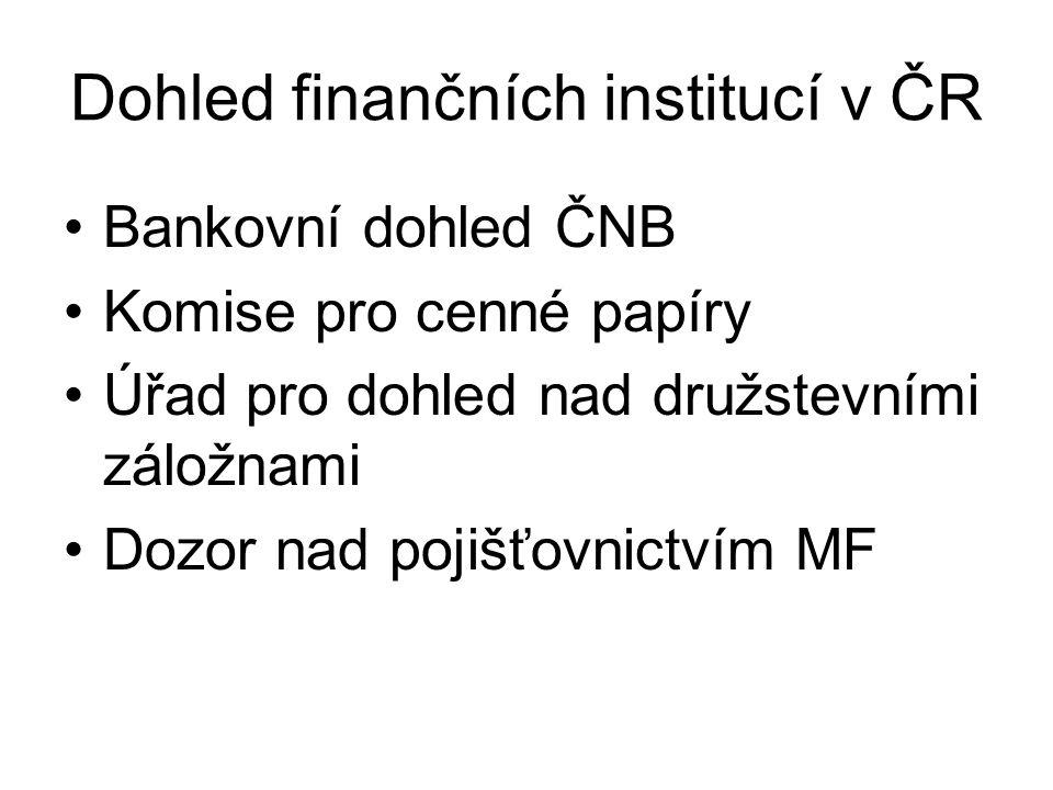 """Co to je """"bankovní dohled"""""""