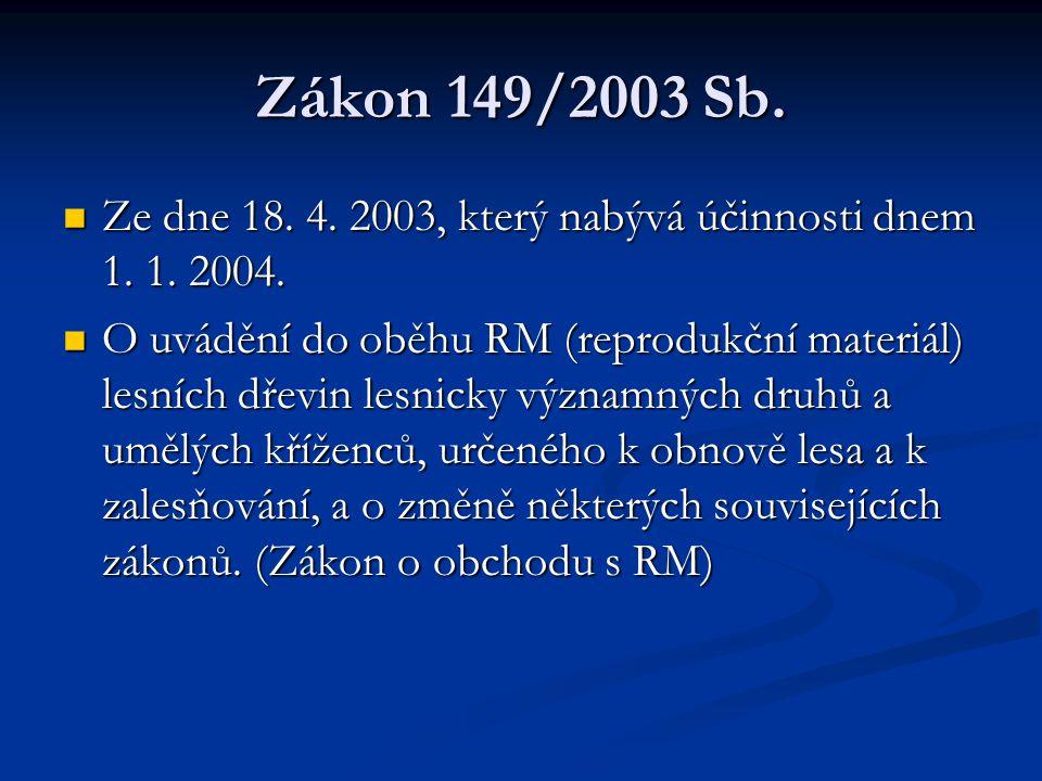 Zákon 149/2003 Sb. Ze dne 18. 4. 2003, který nabývá účinnosti dnem 1. 1. 2004. Ze dne 18. 4. 2003, který nabývá účinnosti dnem 1. 1. 2004. O uvádění d