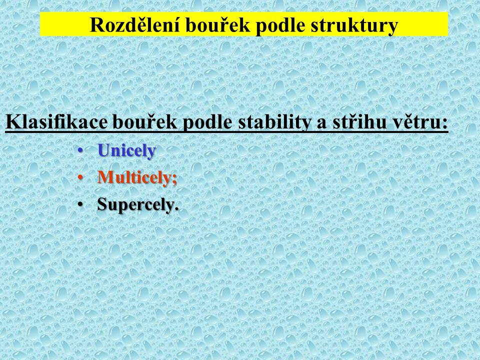 Rozdělení bouřek podle struktury Klasifikace bouřek podle stability a střihu větru: UnicelyUnicely Multicely;Multicely; Supercely.Supercely.