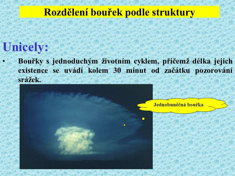 Rozdělení bouřek podle struktury Unicely: Bouřky s jednoduchým životním cyklem, přičemž délka jejich existence se uvádí kolem 30 minut od začátku pozo