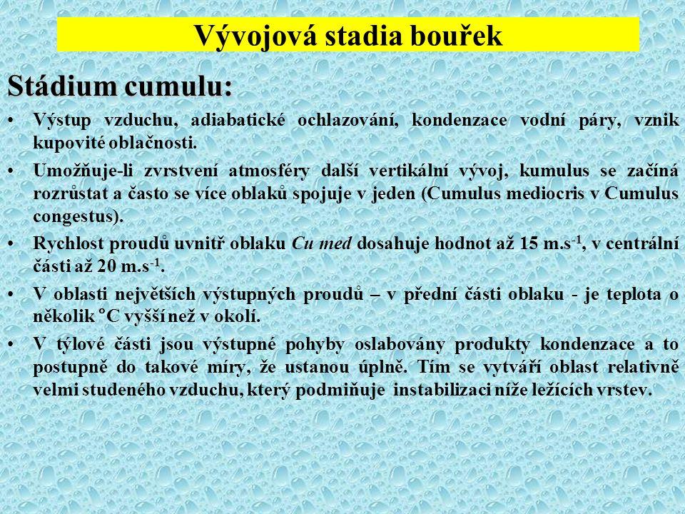 Vývojová stadia bouřek Stádium cumulu: Výstup vzduchu, adiabatické ochlazování, kondenzace vodní páry, vznik kupovité oblačnosti. Umožňuje-li zvrstven