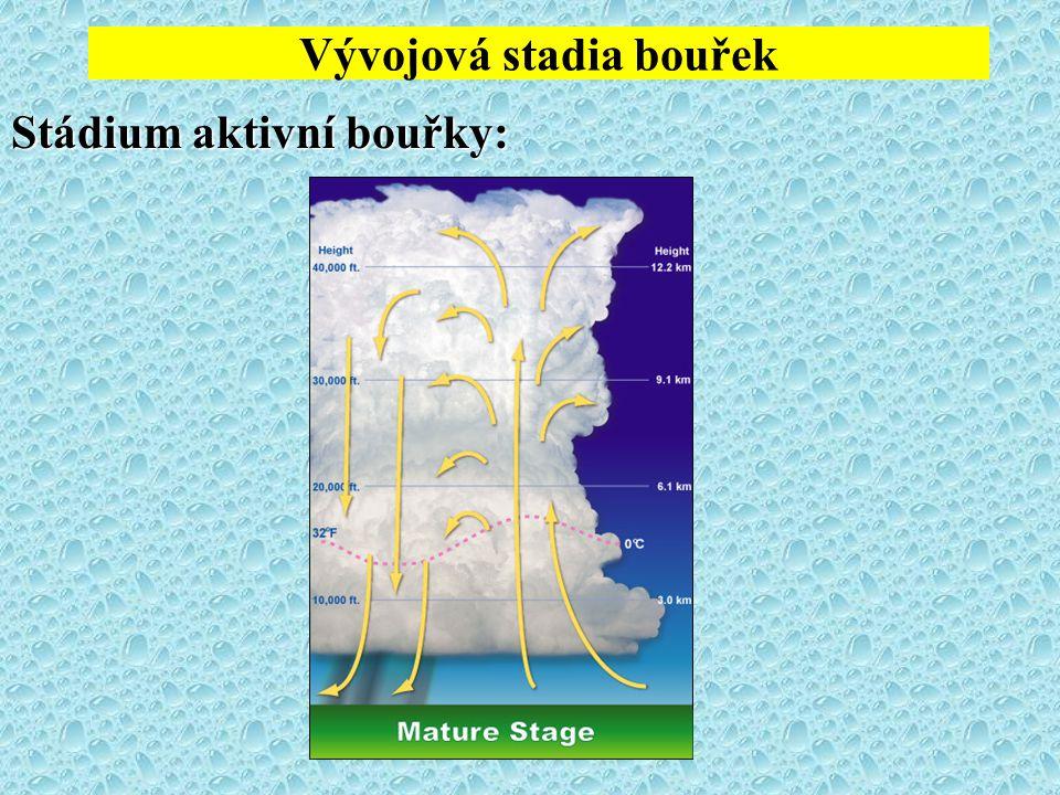 Vývojová stadia bouřek Stádium aktivní bouřky:
