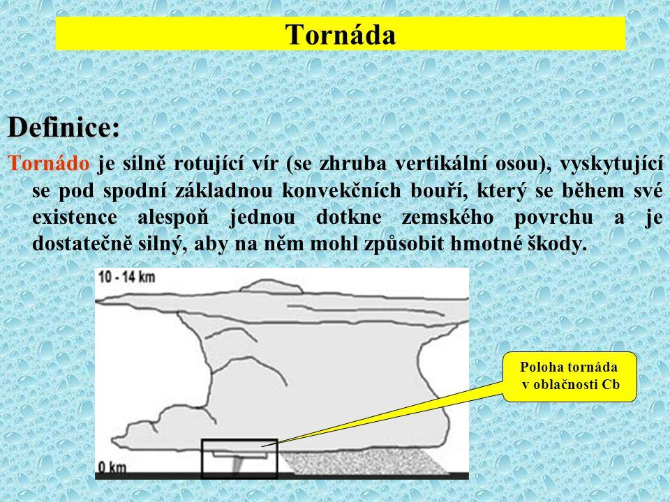 Tornáda Definice: Tornádo Tornádo je silně rotující vír (se zhruba vertikální osou), vyskytující se pod spodní základnou konvekčních bouří, který se b