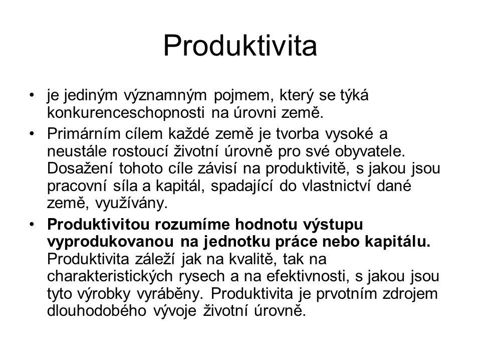 Produktivita je jediným významným pojmem, který se týká konkurenceschopnosti na úrovni země. Primárním cílem každé země je tvorba vysoké a neustále ro