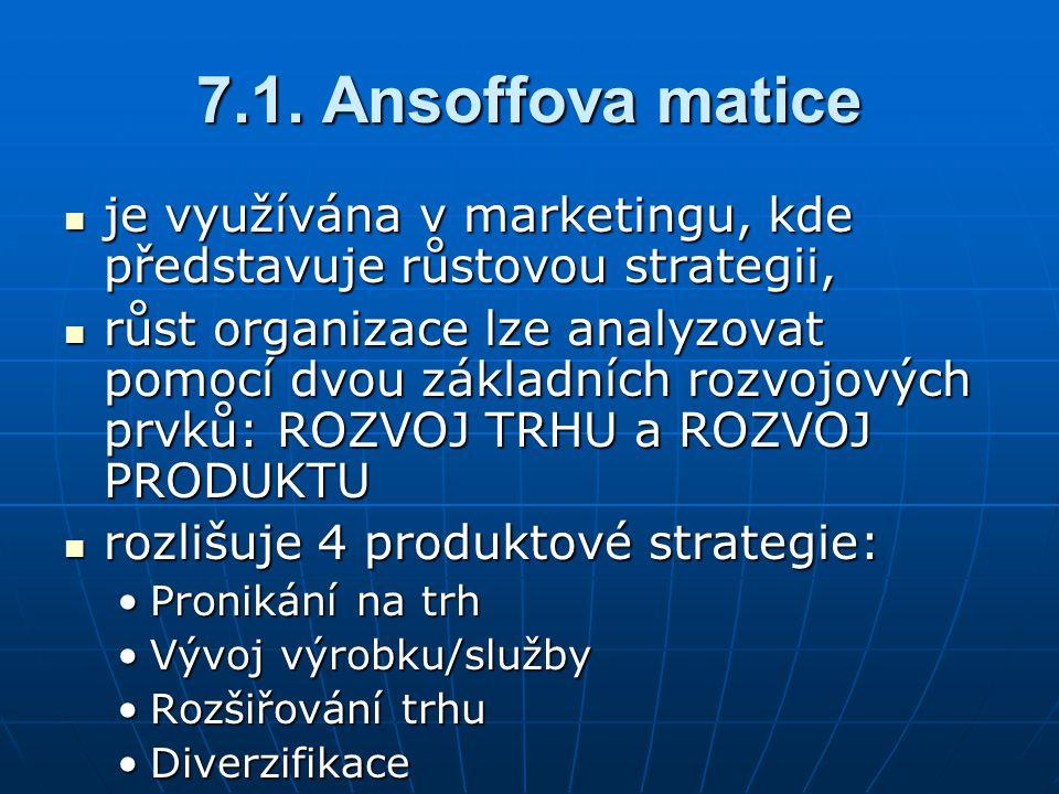 7.1. Ansoffova matice je využívána v marketingu, kde představuje růstovou strategii, je využívána v marketingu, kde představuje růstovou strategii, rů