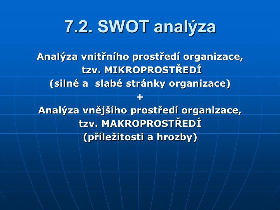 7.2. SWOT analýza Analýza vnitřního prostředí organizace, tzv. MIKROPROSTŘEDÍ tzv. MIKROPROSTŘEDÍ (silné a slabé stránky organizace) + Analýza vnějšíh