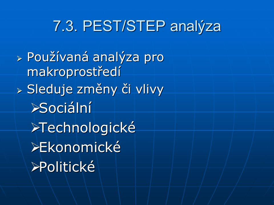 7.3. PEST/STEP analýza  Používaná analýza pro makroprostředí  Sleduje změny či vlivy  Sociální  Technologické  Ekonomické  Politické