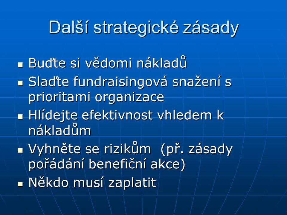 Další strategické zásady Buďte si vědomi nákladů Buďte si vědomi nákladů Slaďte fundraisingová snažení s prioritami organizace Slaďte fundraisingová snažení s prioritami organizace Hlídejte efektivnost vhledem k nákladům Hlídejte efektivnost vhledem k nákladům Vyhněte se rizikům (př.