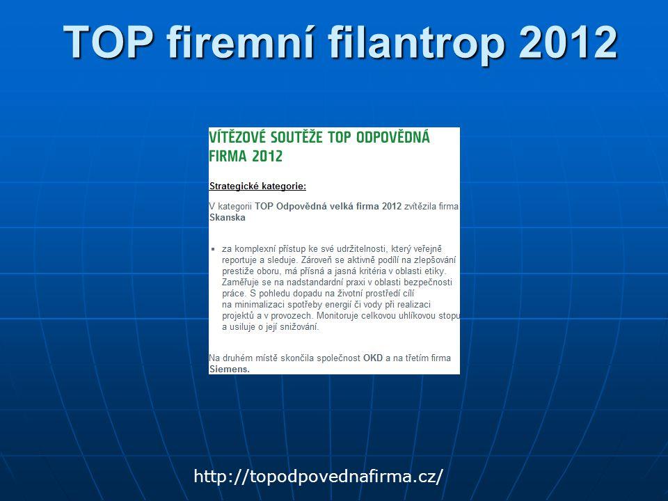 TOP firemní filantrop 2012 TOP firemní filantrop 2012 http://topodpovednafirma.cz/