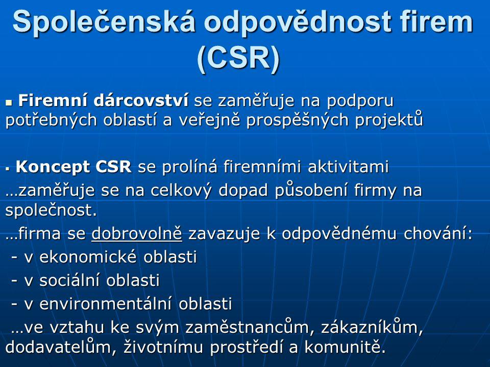 Společenská odpovědnost firem (CSR) Společenská odpovědnost firem (CSR) Firemní dárcovství se zaměřuje na podporu potřebných oblastí a veřejně prospěš