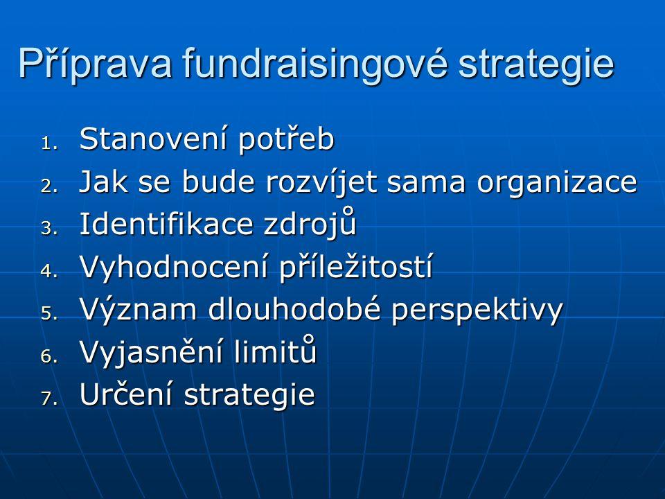 Příprava fundraisingové strategie 1. Stanovení potřeb 2. Jak se bude rozvíjet sama organizace 3. Identifikace zdrojů 4. Vyhodnocení příležitostí 5. Vý