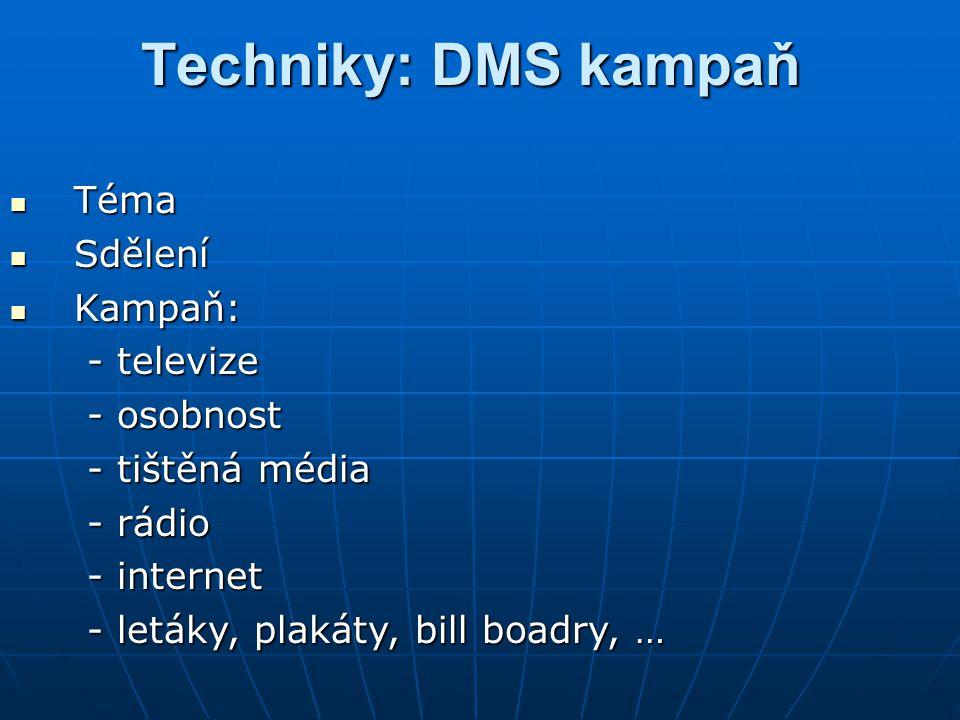 Techniky: DMS kampaň Téma Téma Sdělení Sdělení Kampaň: Kampaň: - televize - televize - osobnost - osobnost - tištěná média - tištěná média - rádio - r