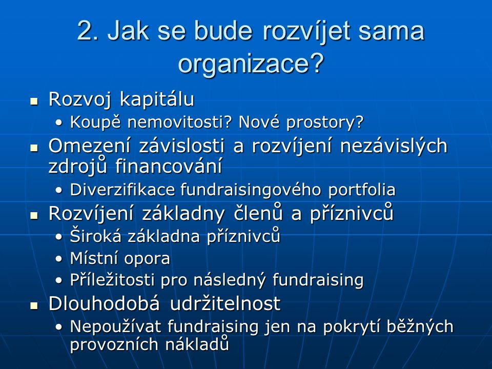 2.Jak se bude rozvíjet sama organizace. Rozvoj kapitálu Rozvoj kapitálu Koupě nemovitosti.