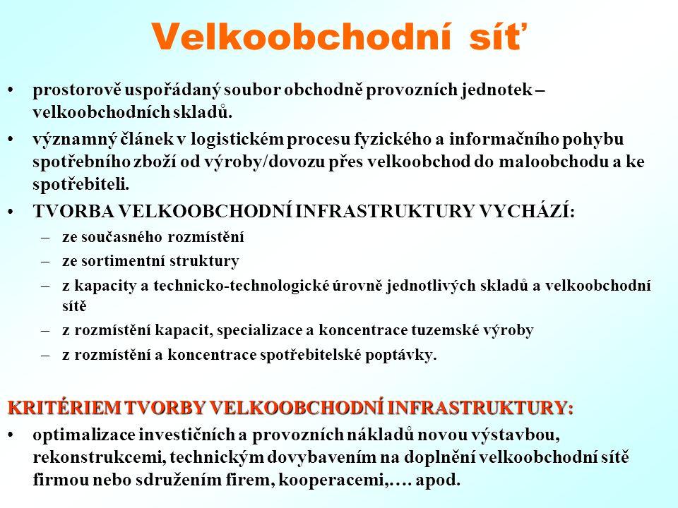Velkoobchodní síť VLIVY PŮSOBÍCÍ NA VÝBĚR VHODNÉ LOKALITY:VLIVY PŮSOBÍCÍ NA VÝBĚR VHODNÉ LOKALITY: –územní centralizace skladové obvody, areályskladové obvody, areály soustřeďování do průmyslových zónsoustřeďování do průmyslových zón provozní koncentrace – kapacitní (stavební,sortimentní, provozní)provozní koncentrace – kapacitní (stavební,sortimentní, provozní) organizační koncentraceorganizační koncentrace možnosti budoucího rozšíření kapacity – rezervní pozemkymožnosti budoucího rozšíření kapacity – rezervní pozemky intenzita spotřebitelské poptávkyintenzita spotřebitelské poptávky geografické, urbanistické, komunikační a přírodní podmínky ….geografické, urbanistické, komunikační a přírodní podmínky ….