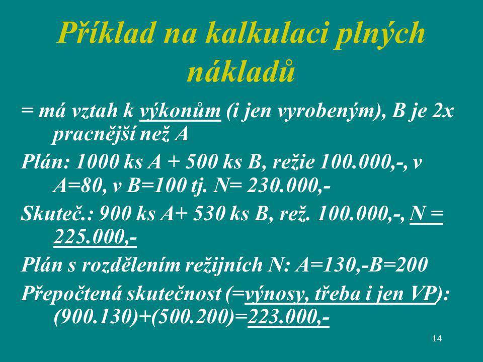 14 Příklad na kalkulaci plných nákladů = má vztah k výkonům (i jen vyrobeným), B je 2x pracnější než A Plán: 1000 ks A + 500 ks B, režie 100.000,-, v