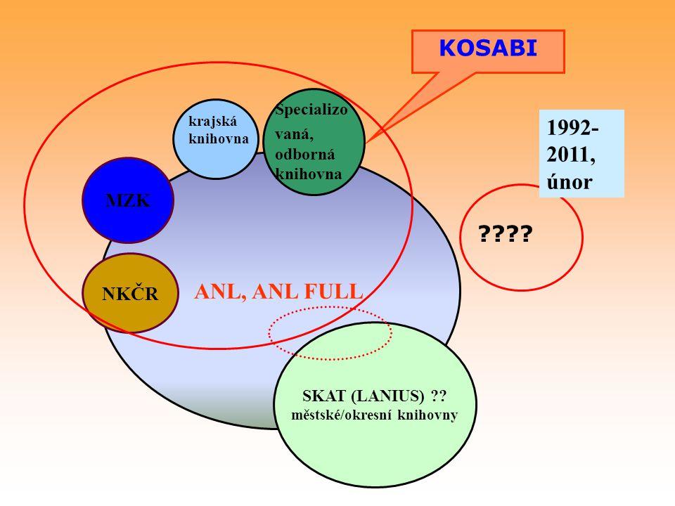 ANL, ANL FULL NKČR KOSABI MZK ???? krajská knihovna Specializo vaná, odborná knihovna SKAT (LANIUS) ?? městské/okresní knihovny 1992- 2011, únor