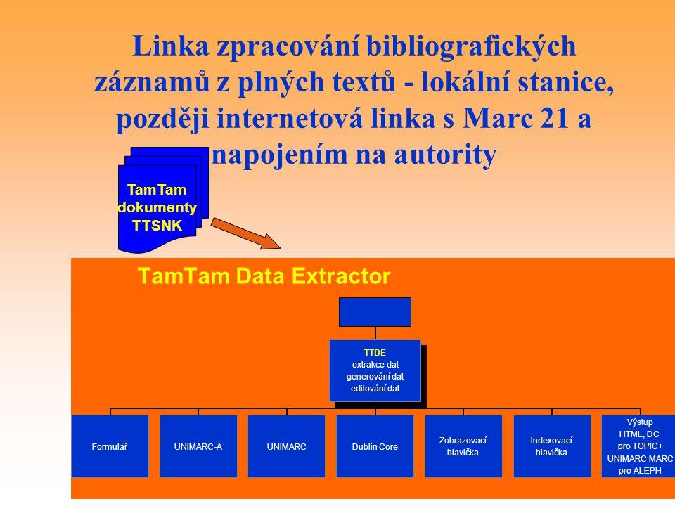 Linka zpracování bibliografických záznamů z plných textů - lokální stanice, později internetová linka s Marc 21 a napojením na autority TamTam dokumen