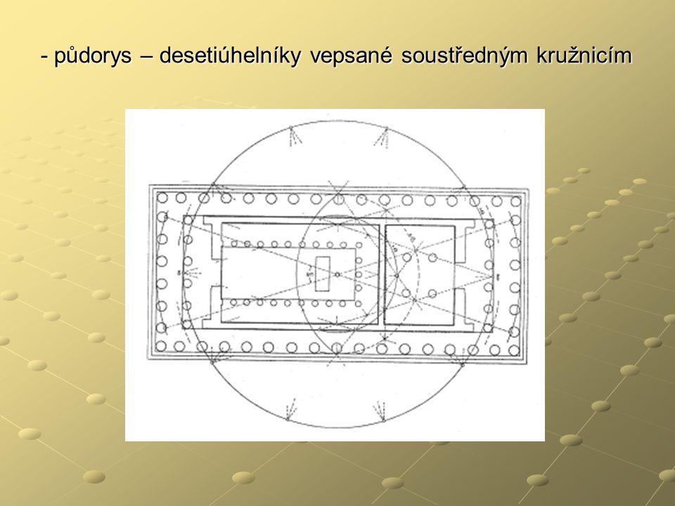 - půdorys – desetiúhelníky vepsané soustředným kružnicím