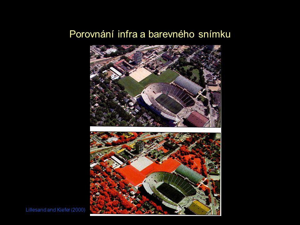 Lillesand and Kiefer (2000) Porovnání infra a barevného snímku