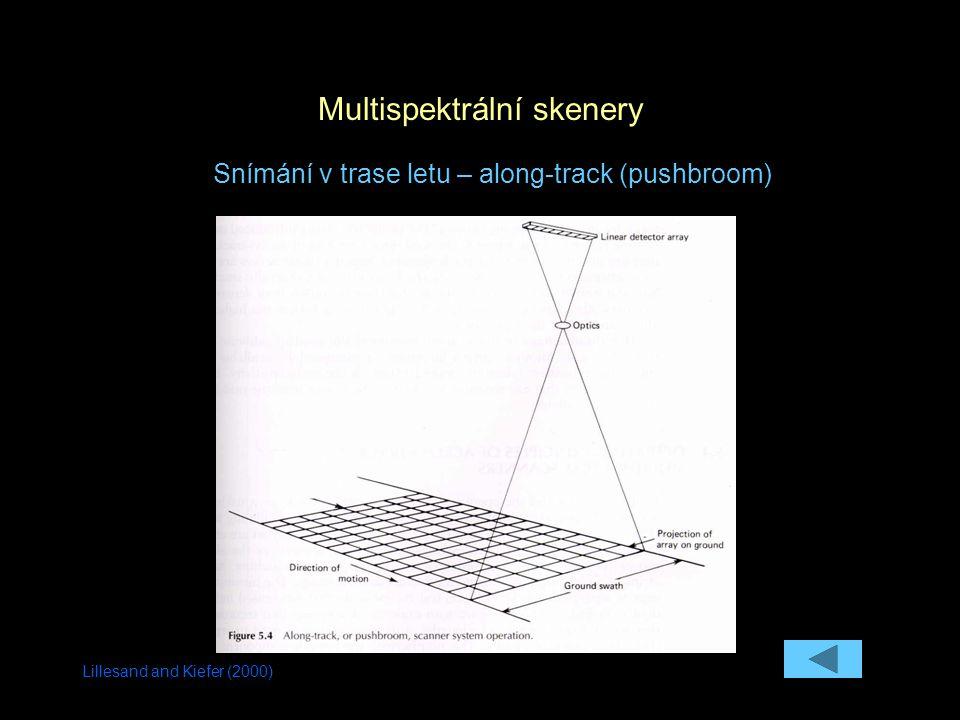 Lillesand and Kiefer (2000) Multispektrální skenery Snímání v trase letu – along-track (pushbroom)