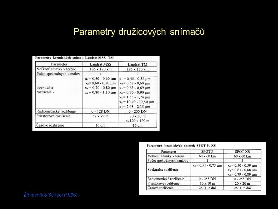 Žíhlavník & Scheer (1996) Parametry družicových snímačů