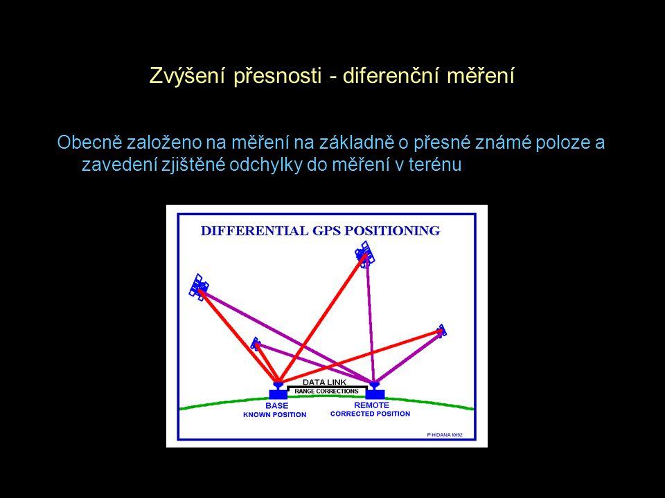 Zvýšení přesnosti - diferenční měření Obecně založeno na měření na základně o přesné známé poloze a zavedení zjištěné odchylky do měření v terénu