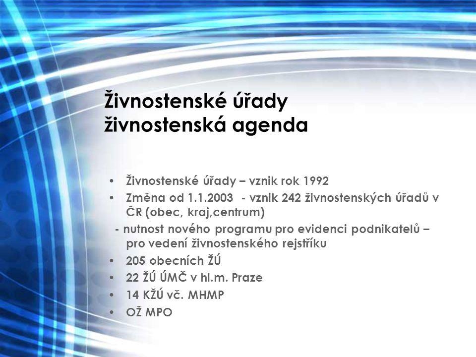 Živnostenské úřady živnostenská agenda Živnostenské úřady – vznik rok 1992 Změna od 1.1.2003 - vznik 242 živnostenských úřadů v ČR (obec, kraj,centrum
