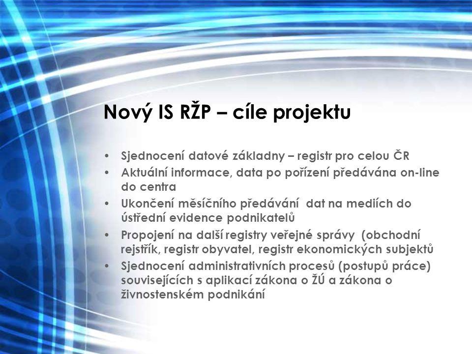 Příprava nového provozu v úrovni ŽÚ – rok 2003-2006 Začátek – hl.