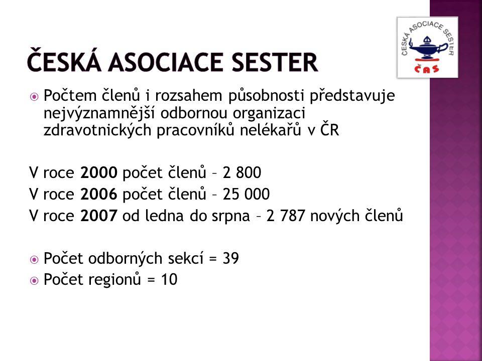  Počtem členů i rozsahem působnosti představuje nejvýznamnější odbornou organizaci zdravotnických pracovníků nelékařů v ČR V roce 2000 počet členů –