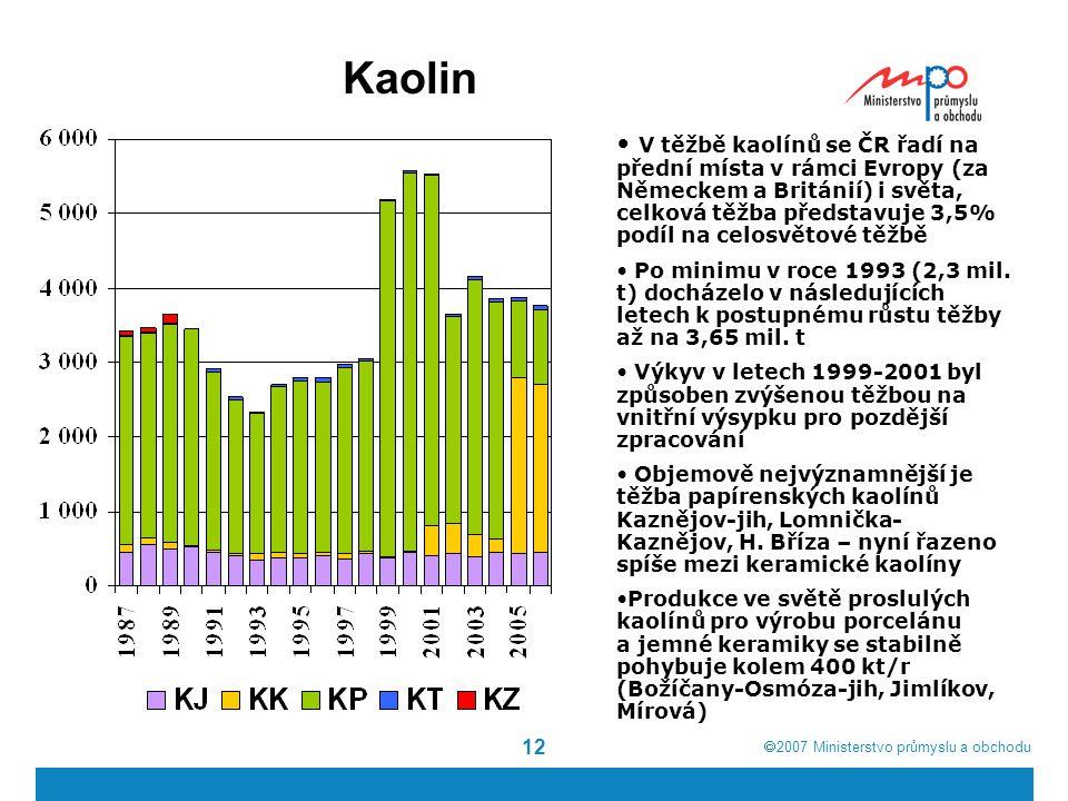  2007  Ministerstvo průmyslu a obchodu 12 Kaolin V těžbě kaolínů se ČR řadí na přední místa v rámci Evropy (za Německem a Británií) i světa, celková těžba představuje 3,5% podíl na celosvětové těžbě Po minimu v roce 1993 (2,3 mil.