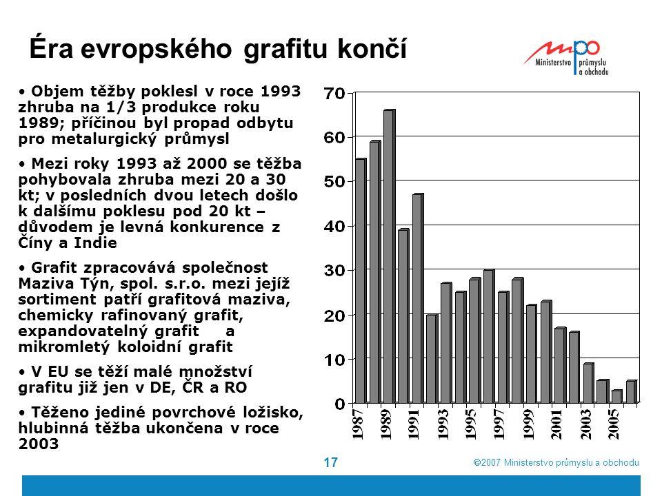  2007  Ministerstvo průmyslu a obchodu 17 Éra evropského grafitu končí Objem těžby poklesl v roce 1993 zhruba na 1/3 produkce roku 1989; příčinou byl propad odbytu pro metalurgický průmysl Mezi roky 1993 až 2000 se těžba pohybovala zhruba mezi 20 a 30 kt; v posledních dvou letech došlo k dalšímu poklesu pod 20 kt – důvodem je levná konkurence z Číny a Indie Grafit zpracovává společnost Maziva Týn, spol.