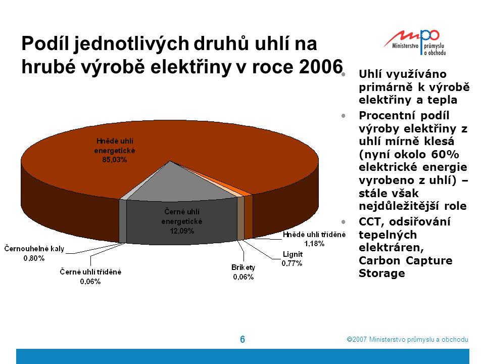  2007  Ministerstvo průmyslu a obchodu 6 Podíl jednotlivých druhů uhlí na hrubé výrobě elektřiny v roce 2006 Uhlí využíváno primárně k výrobě elektřiny a tepla Procentní podíl výroby elektřiny z uhlí mírně klesá (nyní okolo 60% elektrické energie vyrobeno z uhlí) – stále však nejdůležitější role CCT, odsiřování tepelných elektráren, Carbon Capture Storage