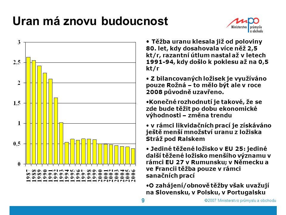  2007  Ministerstvo průmyslu a obchodu 10 Světové spotové ceny uranu