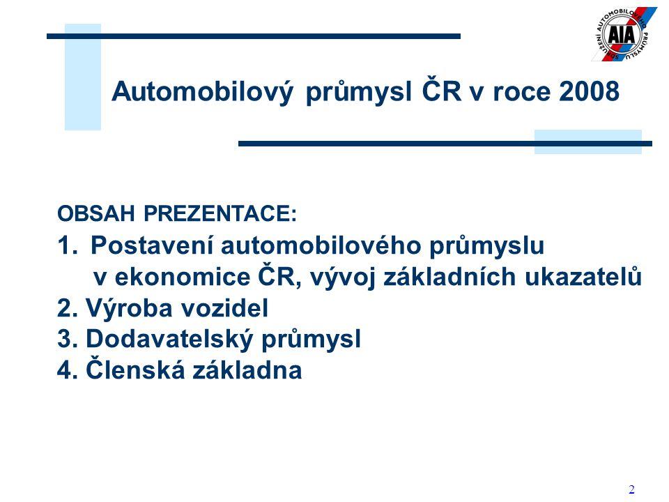 2 OBSAH PREZENTACE: 1.Postavení automobilového průmyslu v ekonomice ČR, vývoj základních ukazatelů 2.