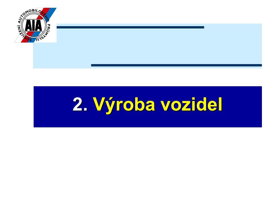2. Výroba vozidel