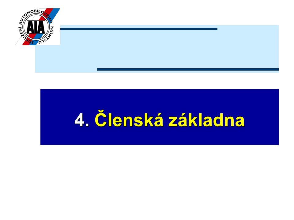 4. Členská základna
