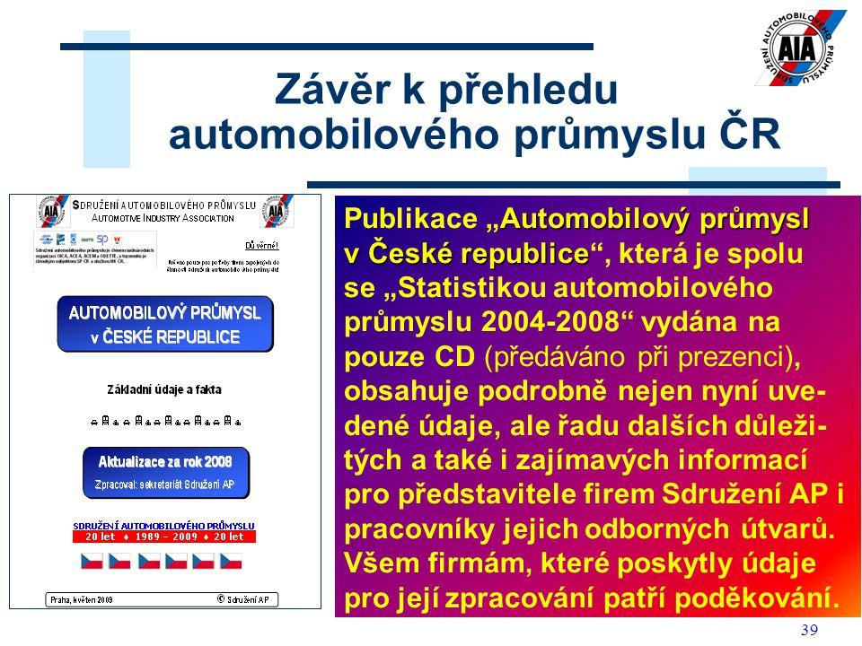 """39 Závěr k přehledu automobilového průmyslu ČR Automobilový průmysl Publikace """"Automobilový průmysl v České republice v České republice , která je spolu se """"Statistikou automobilového průmyslu 2004-2008 vydána na pouze CD (předáváno při prezenci), obsahuje podrobně nejen nyní uve- dené údaje, ale řadu dalších důleži- tých a také i zajímavých informací pro představitele firem Sdružení AP i pracovníky jejich odborných útvarů."""