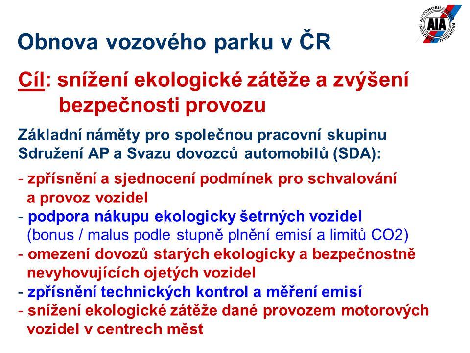 Obnova vozového parku v ČR Cíl: snížení ekologické zátěže a zvýšení bezpečnosti provozu Základní náměty pro společnou pracovní skupinu Sdružení AP a Svazu dovozců automobilů (SDA): - zpřísnění a sjednocení podmínek pro schvalování a provoz vozidel - podpora nákupu ekologicky šetrných vozidel (bonus / malus podle stupně plnění emisí a limitů CO2) - omezení dovozů starých ekologicky a bezpečnostně nevyhovujících ojetých vozidel - zpřísnění technických kontrol a měření emisí - snížení ekologické zátěže dané provozem motorových vozidel v centrech měst