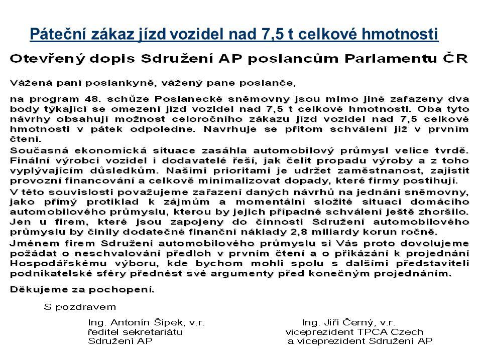 Páteční zákaz jízd vozidel nad 7,5 t celkové hmotnosti Živé návrhy (vládní a poslankyně Jakubkové) byly již třikrát zařazeny na program schůze Poslanecké sněmovny PČR, ani jednou nedošlo k jejich projednání.