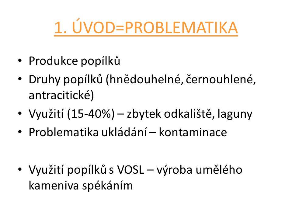 1. ÚVOD=PROBLEMATIKA Produkce popílků Druhy popílků (hnědouhelné, černouhlené, antracitické) Využití (15-40%) – zbytek odkaliště, laguny Problematika
