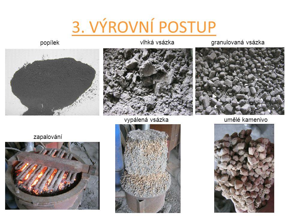 3. VÝROVNÍ POSTUP popílek zapalování vypálená vsázkaumělé kamenivo vlhká vsázka granulovaná vsázka