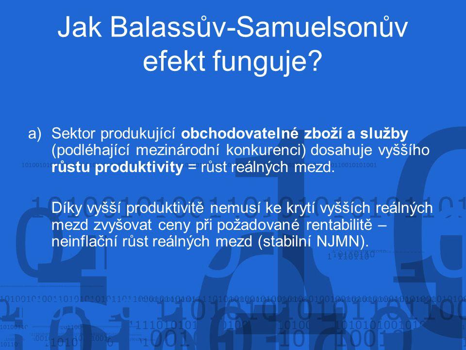 Jak Balassův-Samuelsonův efekt funguje? a)Sektor produkující obchodovatelné zboží a služby (podléhající mezinárodní konkurenci) dosahuje vyššího růstu