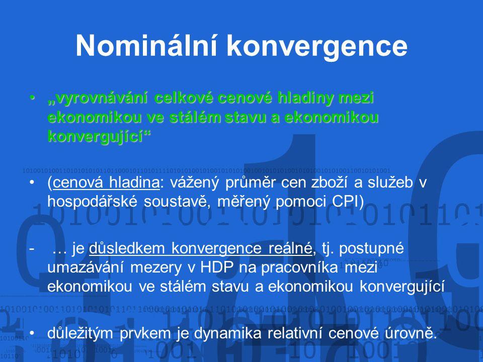 """Nominální konvergence """"vyrovnávání celkové cenové hladiny mezi ekonomikou ve stálém stavu a ekonomikou konvergující """"vyrovnávání celkové cenové hladiny mezi ekonomikou ve stálém stavu a ekonomikou konvergující (cenová hladina: vážený průměr cen zboží a služeb v hospodářské soustavě, měřený pomoci CPI) - … je důsledkem konvergence reálné, tj."""