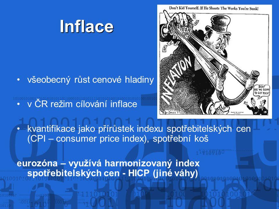 Inflace Inflace všeobecný růst cenové hladiny v ČR režim cílování inflace kvantifikace jako přírůstek indexu spotřebitelských cen (CPI – consumer price index), spotřební koš eurozóna – využívá harmonizovaný index spotřebitelských cen - HICP (jiné váhy)