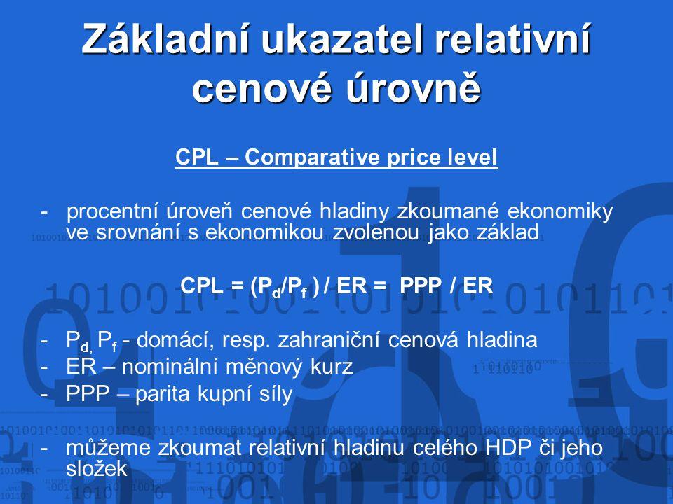 Základní ukazatel relativní cenové úrovně CPL – Comparative price level - procentní úroveň cenové hladiny zkoumané ekonomiky ve srovnání s ekonomikou zvolenou jako základ CPL = (P d /P f ) / ER = PPP / ER -P d, P f - domácí, resp.