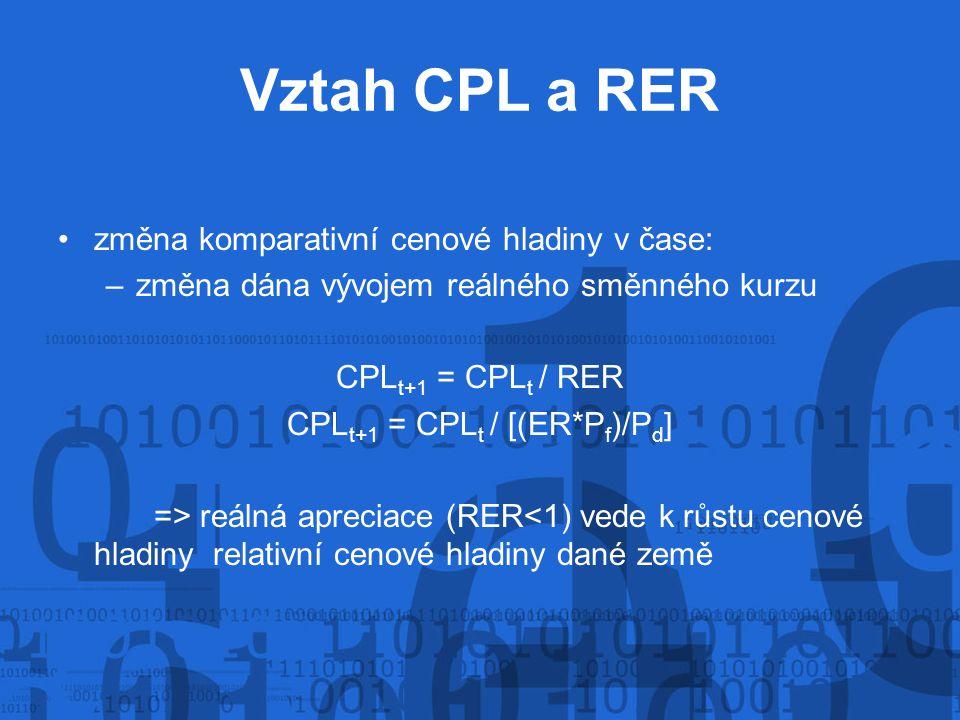Vztah CPL a RER změna komparativní cenové hladiny v čase: –změna dána vývojem reálného směnného kurzu CPL t+1 = CPL t / RER CPL t+1 = CPL t / [(ER*P f )/P d ] => reálná apreciace (RER<1) vede k růstu cenové hladiny relativní cenové hladiny dané země
